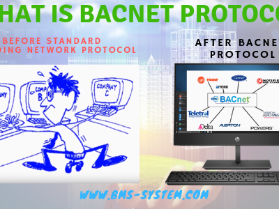 What is BACnet Protocols
